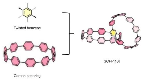 Researchers first synthesize co<em></em>njoined bismacrocycle with all phenylene units